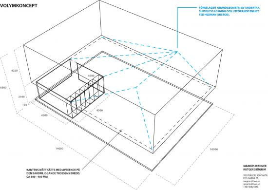 koncept-isometri.jpg